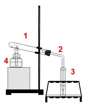 Прибор для получения карбоната натрия